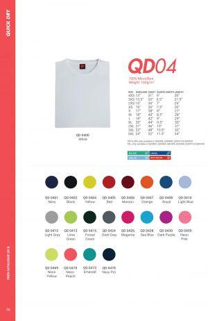 OSQD04