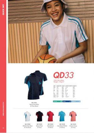 OSQD33