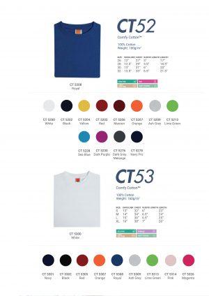 CT53Ct52